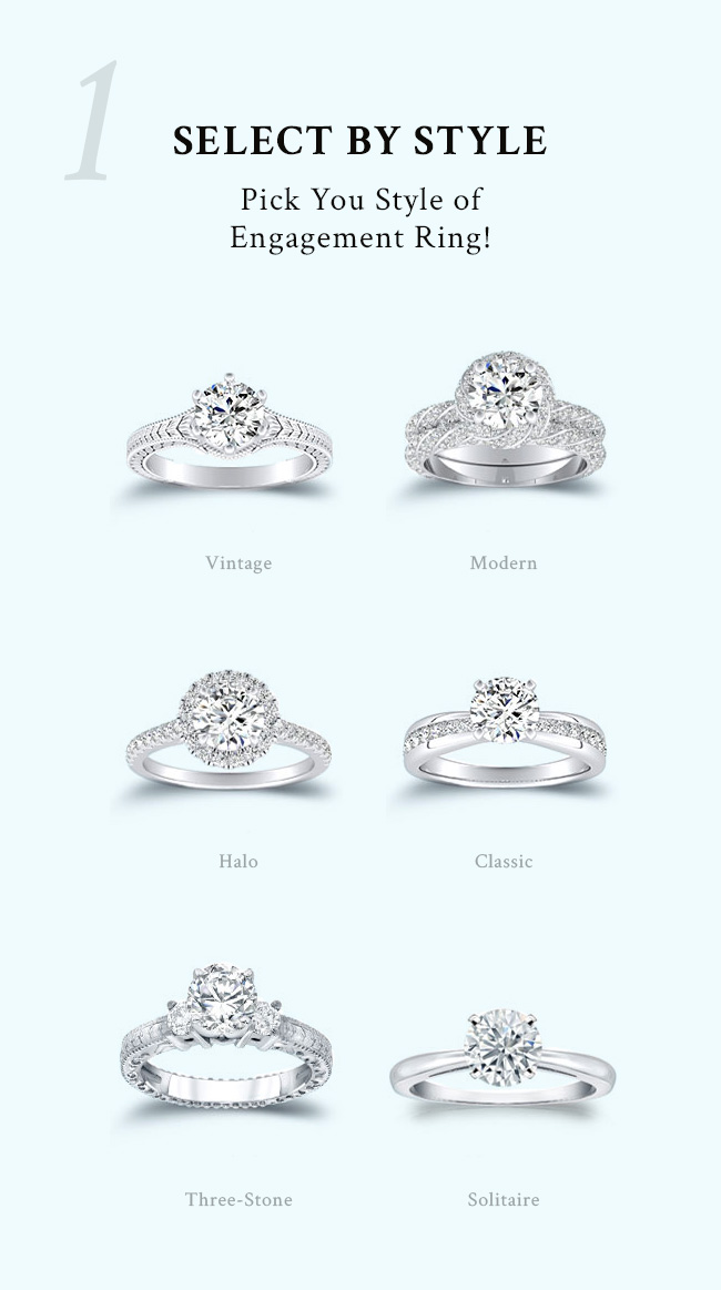 How to Design Your Own Engagement Ring Online